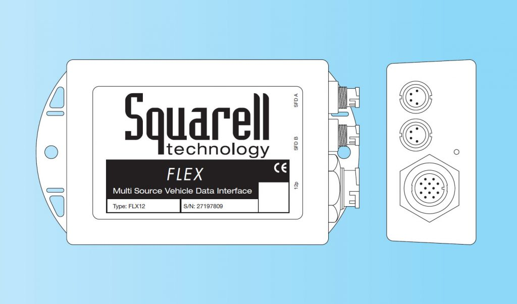 Squarell FLX12 device