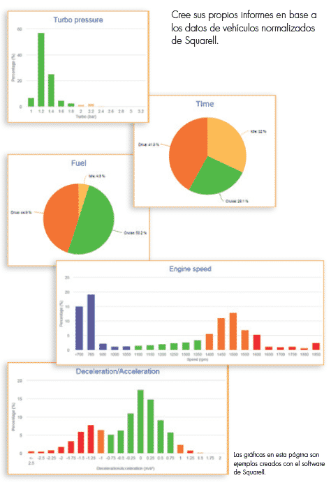 ES-TDK-datavisualisation