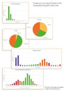 TDK data visualisation