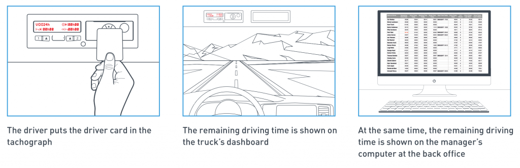tacho-remaining-driving-time